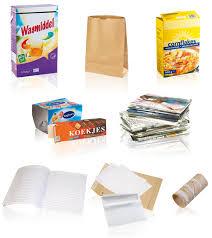 Sorteerregels Papier Karton Fost Plus