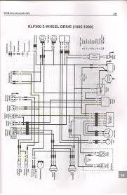 1993 kawasaki bayou 220 wiring diagram 1993 image kawasaki bayou 220 wiring schematic kawasaki home wiring diagrams on 1993 kawasaki bayou 220 wiring diagram