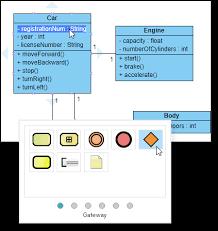 Free Class Diagram Tool