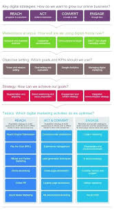 Marketing Planner Excel Digital Marketing Planner Powerpoint Planning Template Plan Strategy