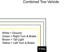 wiring a tow vehicle to tow a dinghy etrailer com wiring diagram for a tow vehicle a combined lighting system
