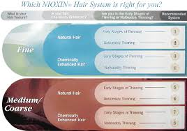 Nioxin Reviews Feedback From Real People
