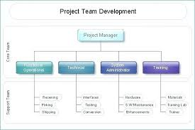 Visio Organization Chart Visio Org Chart Templates Jasonkellyphoto Co