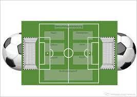Klicken sie auf eine der vorschaubilder oder spezielle. Fussball Geburtstag Einladung Kindergeburtstag Planen De