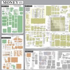 Xkcd Money Chart