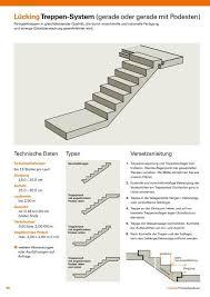 Für den zugang zum abkühlteich / sauna teich habe ich eine treppe mit podest gebaut. Lucking Treppen System Luecking De