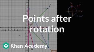 Rotating Shapes Video Rotations Khan Academy