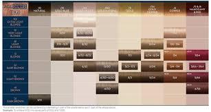 Tigi Copyright Colour Mix Master 00 Problem Solving Tigi