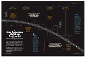 Society Of Publication Designers Awards Infographics K