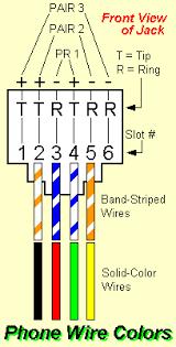 wiring a phone jack with 4 pair wire data \u2022 RJ11 Wiring Standard phonjack gif rh hometoys com telephone wall jack wiring diagram 6 wire phone jack wiring