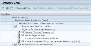 New Assets Accounting Sap S 4 Hana 1809 With New Gl
