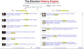 The Election History Engine