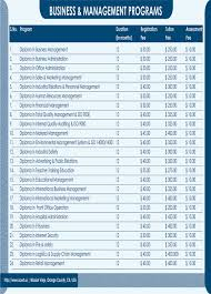 computer education franchise computer institute franchise   srilanka and african countries following are the list of international management diploma courses certified courses by acert usa for details about acert