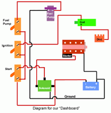 wiring diagram for engine test stand wiring image engine test stand wiring diagram wiring diagrams on wiring diagram for engine test stand