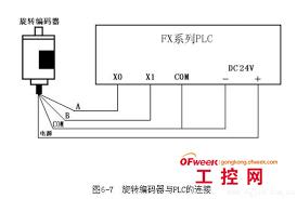 mitsubishi plc wiring diagram wiring diagrams and schematics mitsubishi plc cable diagrams
