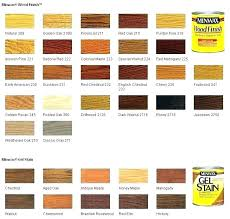 Lowes Stain Color Chart Gray Gel Stain Lowes Vipmakeup Co