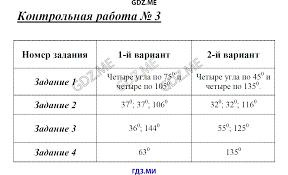 ГДЗ контрольно измерительные материалы по геометрии класс Гаврилова  Контрольная работа №3