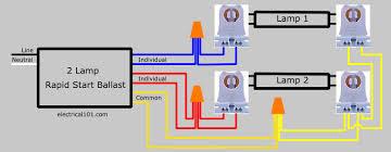 rapid start wiring wiring diagram autovehicle