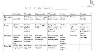 Free Meal Plan Template Planning Sheet Google Sheets