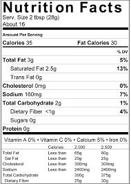 Cheddar Nutrition Information