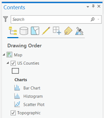 Manage The Charts In Your Project Charts Arcgis Desktop
