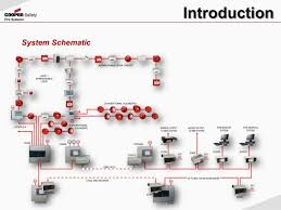 fire alarm wiring diagram on fire images free download wiring irc-3 cm1n at Irc Est Fire Alarm Wiring Diagram
