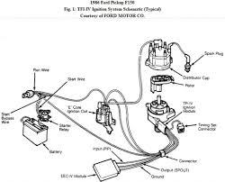 1986 ford f350 wiring diagram jerrysmasterkeyforyouand me rh jerrysmasterkeyforyouand me ford ignition control module wiring diagram