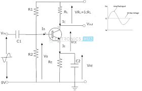 npn transistor circuit working characteristics applications 3 single stage common emitter amplifier circuit