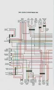 1997 sportsman wiring diagram wiring diagram technic polaris sportsman 500 wiring diagram pdf wiring diagramspolaris sportsman 500 wiring diagram pdf 1997 polaris sportsman