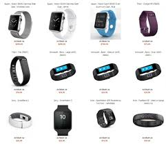 Microsoft Fitness Tracker Microsoft Offering Up To 250 Towards Band 2 When You Trade