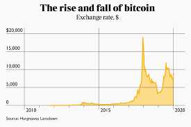 Estes claims that the best time to own this crypto asset is in. Should You Invest In Bitcoin Times Money Mentor