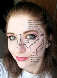where to highlight redefining the face how to apply blush where to contour and where