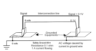 ground loop basics single light switch wiring diagram at Loop Wiring Diagram Examples