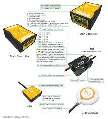 naza m v2 wiring diagram naza image wiring diagram naza m v2 flysky fs th9x help dronetrest on naza m v2 wiring diagram