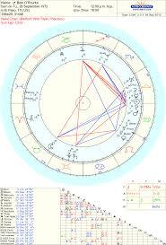Beto Orourke Astrosplained Artnunymiss