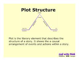 Plot Chart For Short Story Teaching Plot Structure Through Short Stories