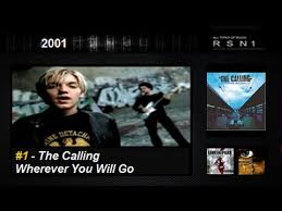 Rock Charts 2001 2001 Top 30 The Best Rock Alternative Songs