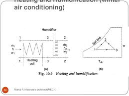 Psychrometric Chart Ppt 2 Psychrometric Chart