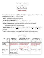 Pilgrim Chart British And World Literature Canterbury