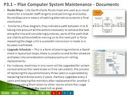 Unit 11 Maintaining Computer Systems J 601 Ppt Video