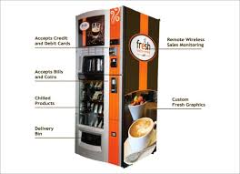 Usa Technologies Vending Machines Magnificent Examples USA Technologies