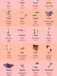 languages infographics ly say hello in 50 different languages infographic
