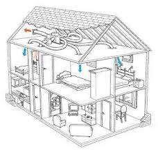 central air conditioner diagram. central ac installation and repair services in denver aurora co air conditioner diagram