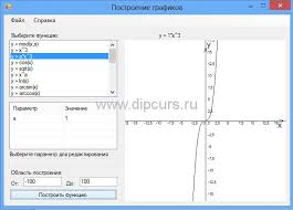 Методика преподавания dipcurs  математических функций дипломной работы · Пример построения графика математической функции
