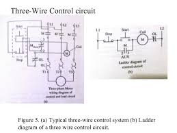 motor control AC Wiring Diagram Single Phase Motor to Control 3 motor (b) ladder diagram; 7 three wire control