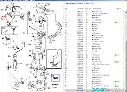 2006 saturn vue stereo wiring diagram wirdig saturn headlight wiring harness get image about wiring diagram