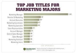 Job Description For Social Media Manager, Manager Job Description ...