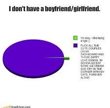 Boyfriend Chart Couple Cute Funny Image 251978 On
