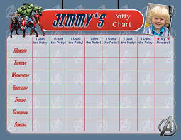 Avengers Potty Chart Avengers Potty Chart Potty Training Chart Potty Reward Chart Potty Sticker Chart Customized Personalized Printable Chores Chart