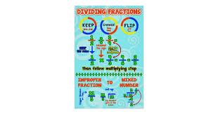Big Fraction Chart Dividing Fraction Math Poster Poster Zazzle Com